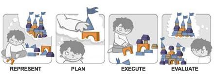 Executive_function_EDIT_ILL_EN